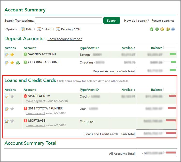 Account Summary Loans