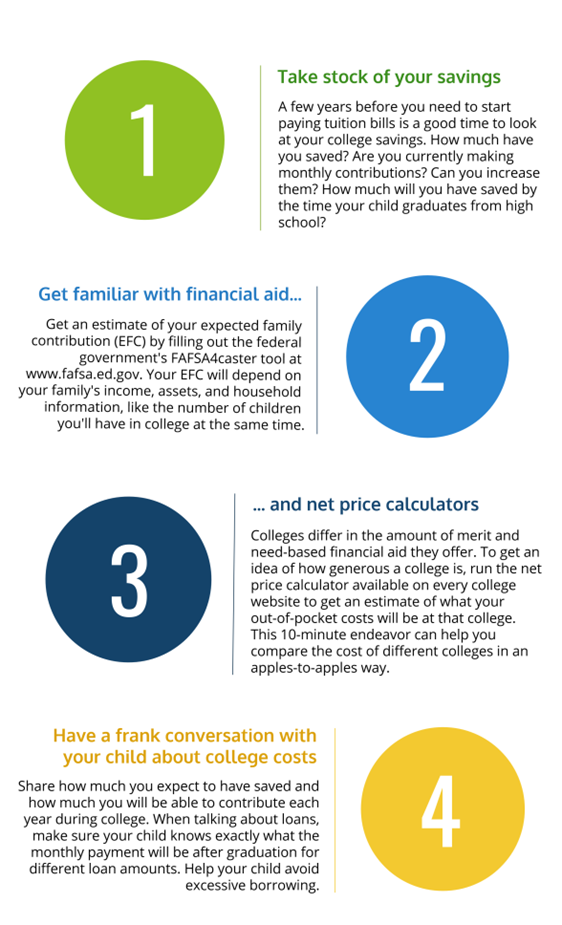 Infographic: 4 Things to Do In The 4 Years Before Your Child Goes To College